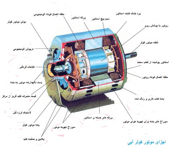 گیرپاژ موتور کولر